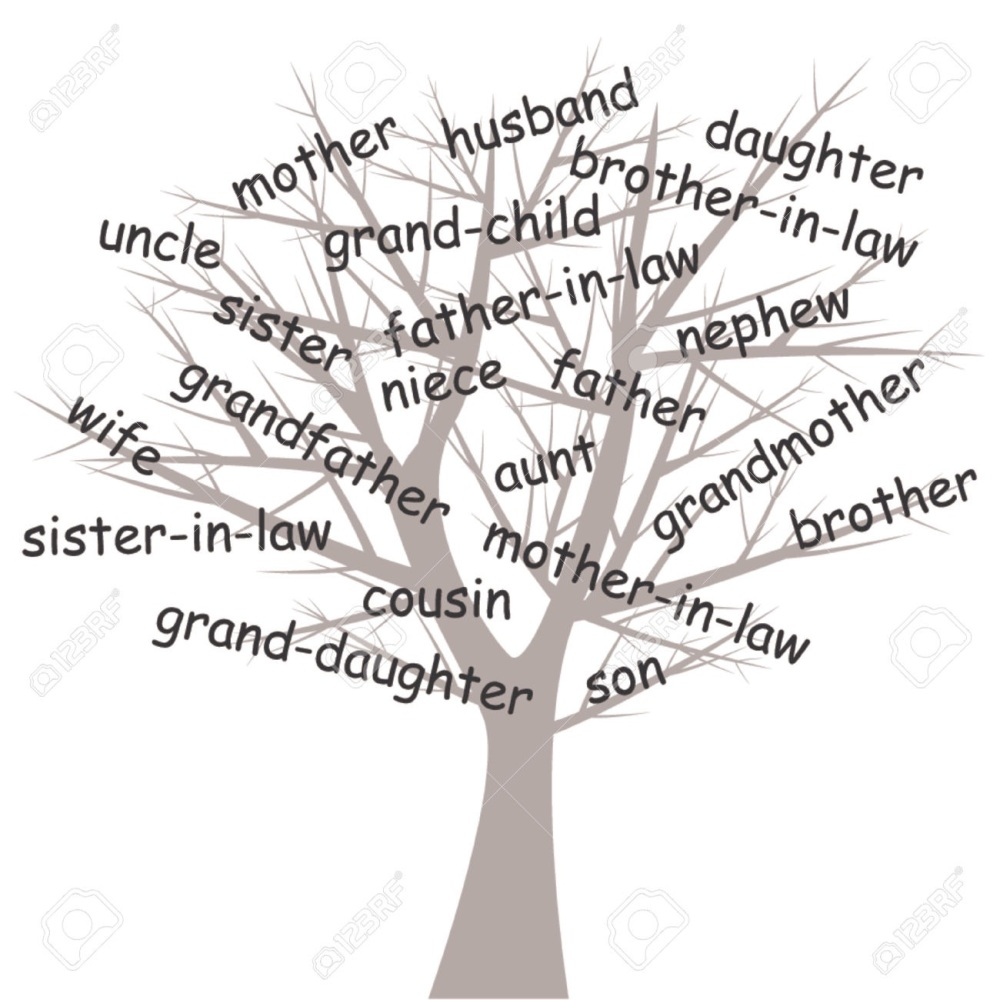 Daily (Or When The Mood Takes Me) Gripe: Genealogy Trendies!